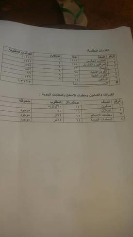 الحوجة الي كمامات وصابون لمراكز امتحانات الشهادة الثانوية