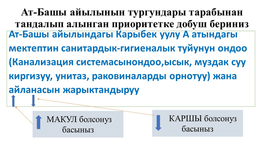 2-этап ФТ чыккан приоритеттерди талкуулоо Ат-Башы