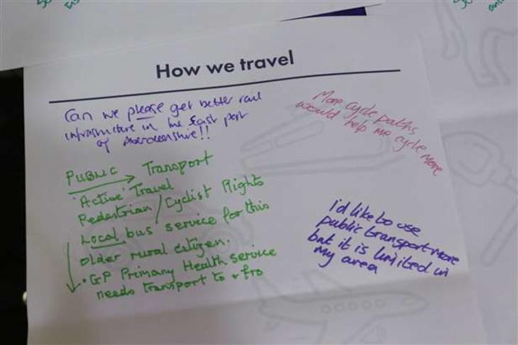 Garioch Women for Change - Eco Event - feedback - TRANSPORT