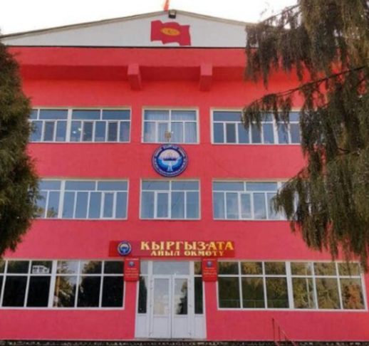 Определение приоритетов в АА Кыргыз-Ата