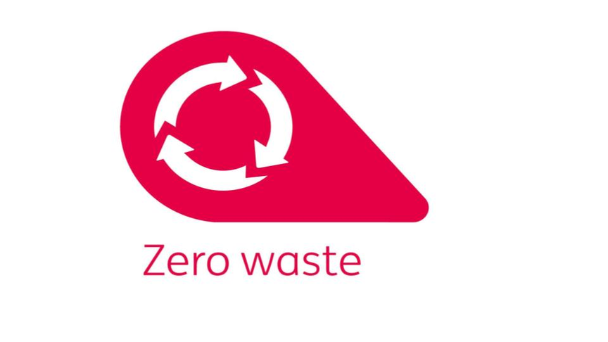 Reducing consumption, reusing and recycling