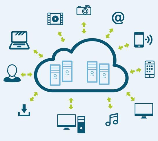Grüne Vorgaben für wirtschaftlich betriebene Cloud-Dienste