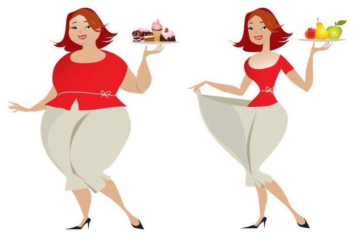 Health: Tackling Obesity