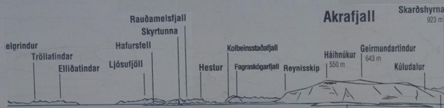 Nöfn fjalla frá Eiðisgranda