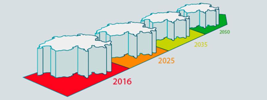Energy Strategy 2050