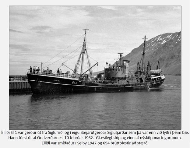 Eignarhald og úthlutun á fiskveiðikvóta