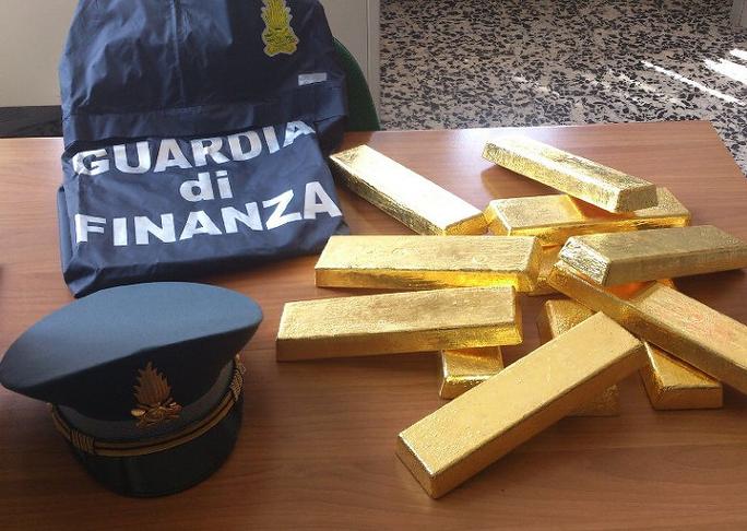 Guardia Di Finanza/Financial Police
