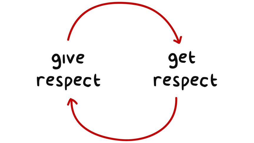 Respecting Diverse Identities