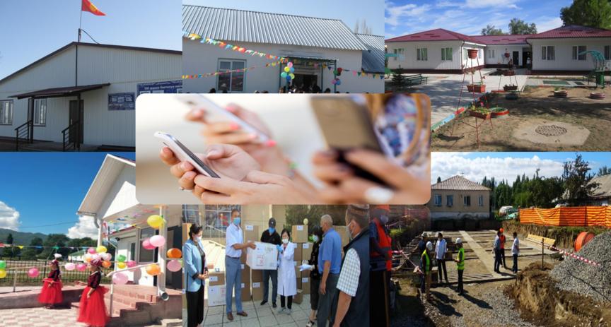 Оценка потребностей ППМC и приоритеты сообществ