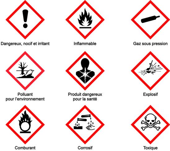 Réduire l'exposition aux produits chimiques nocifs
