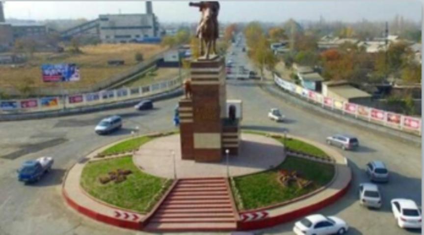 Определение приоритетов в  г.Кызыл-Кыя