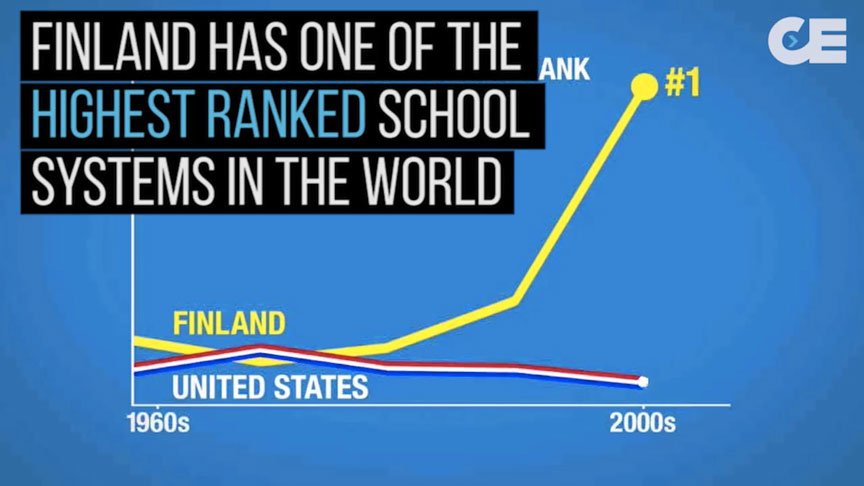Revolutionise Education System like Finland's