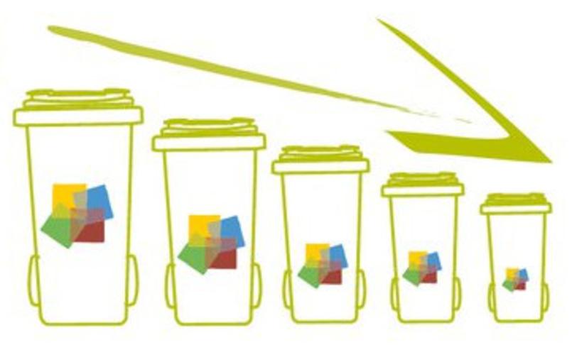 Réduire la production de déchets