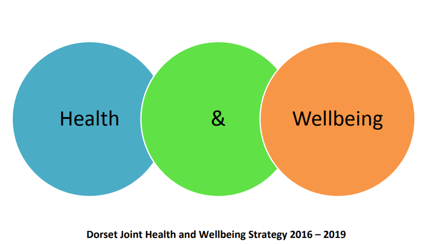 Our Health &  Well Being